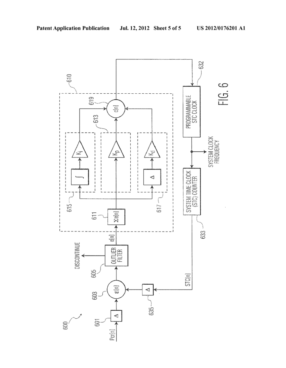 medium resolution of pid control for transmitter receiver synchronization diagram schematic and image 06