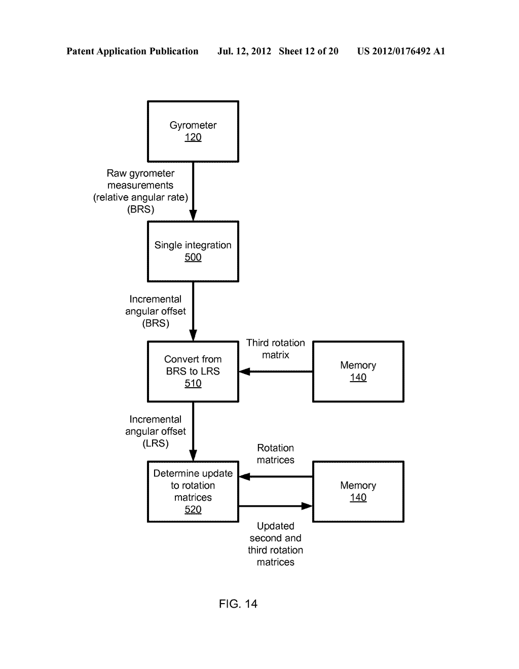 hight resolution of camera based inertial sensor alignment for pnd diagram schematic and image 13