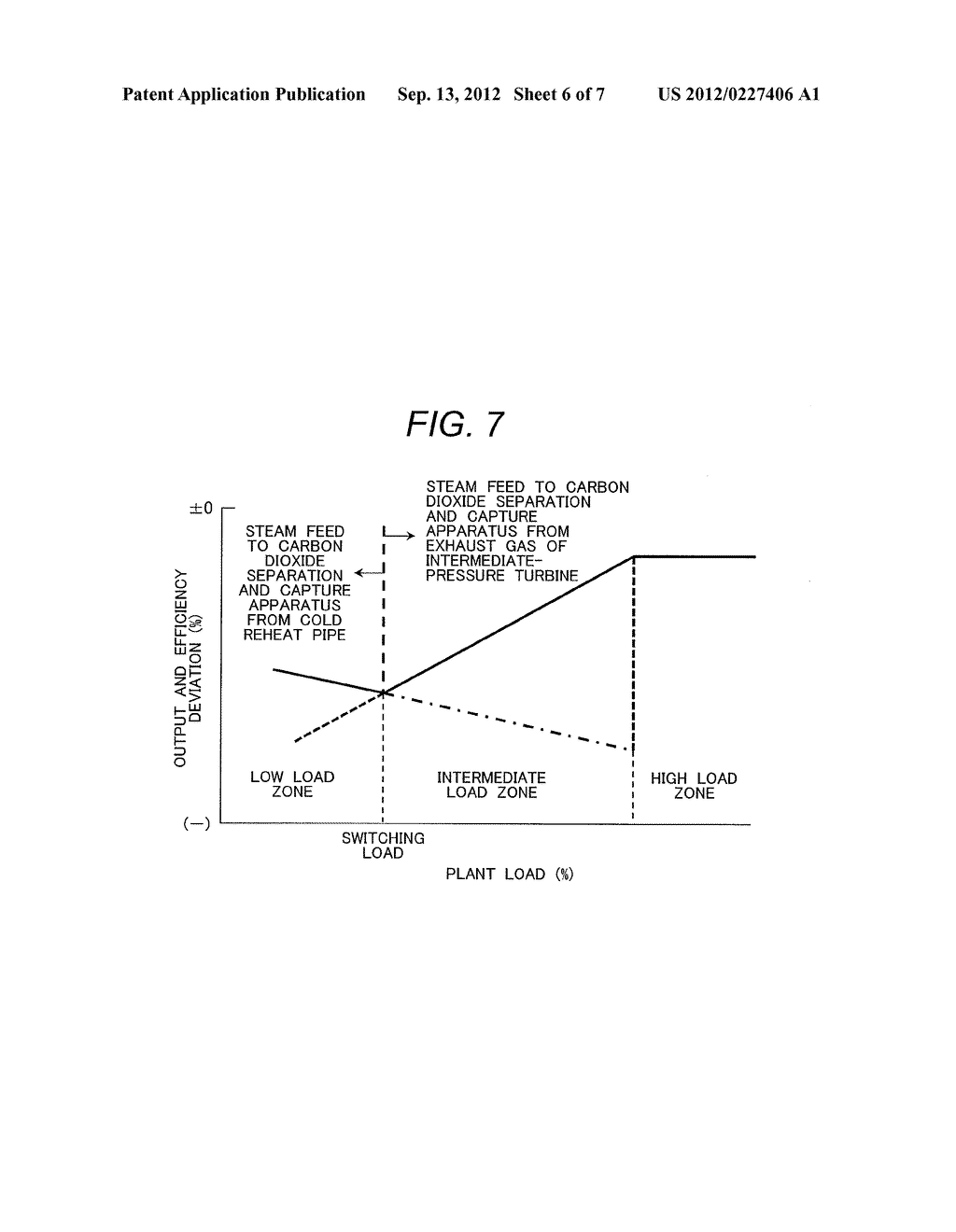 hight resolution of thermal power plant steam turbine and control method for a thermal power plant diagram schematic and image 07