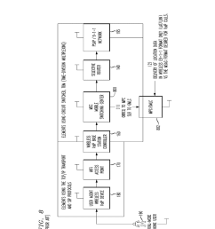 ss7 ansi 41 to sip based call signaling conversion gateway for wireless voip e911 diagram schematic and image 10 [ 1024 x 1320 Pixel ]