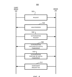 hardware identity in multi factor authentication at the application layer diagram schematic and image 06 [ 1024 x 1320 Pixel ]