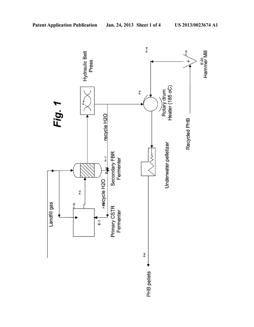 hight resolution of lactide production from thermal depolymerization of pla with applications to production of pla or other bioproducts diagram schematic and image 02