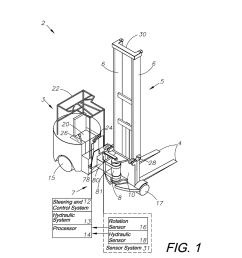 hydraulic steering system for forklift trucks diagram schematic and image 02 [ 1024 x 1320 Pixel ]