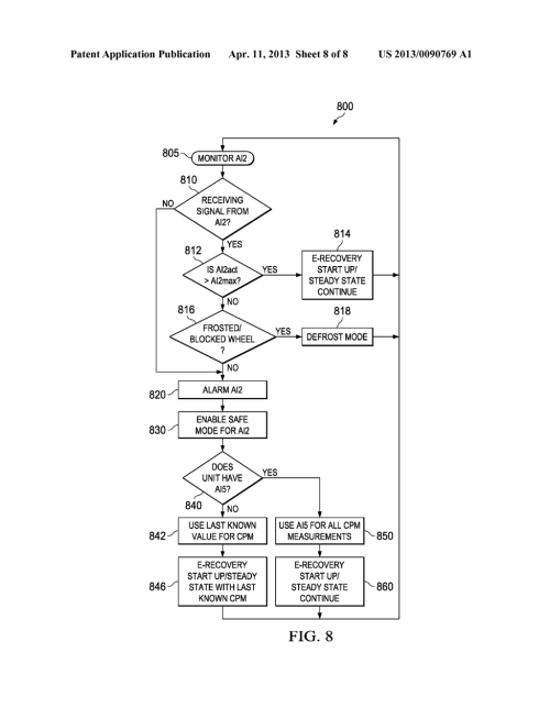 small resolution of methods of operating an hvac system an hvac system and a controller therefor employing a self check scheme and predetermined operating procedures