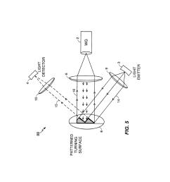 fiber optic bi directional coupling lens diagram schematic and image 06 [ 1024 x 1320 Pixel ]