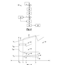 determination of transmission clutch control values using pid control logic during power on upshift diagram schematic and image 03 [ 1024 x 1320 Pixel ]