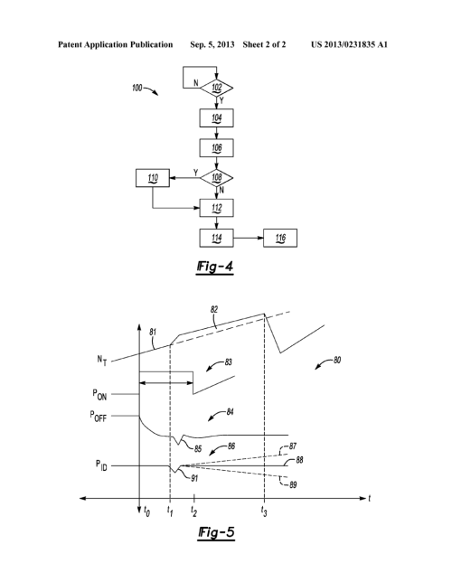 small resolution of determination of transmission clutch control values using pid control logic during power on upshift diagram schematic and image 03