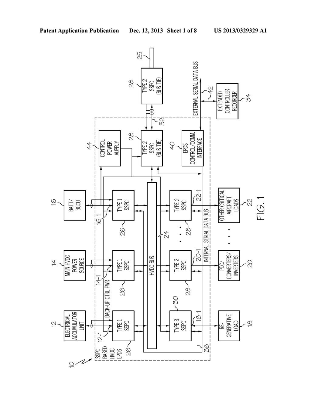 Power Distribution Diagram Electrical Distribution