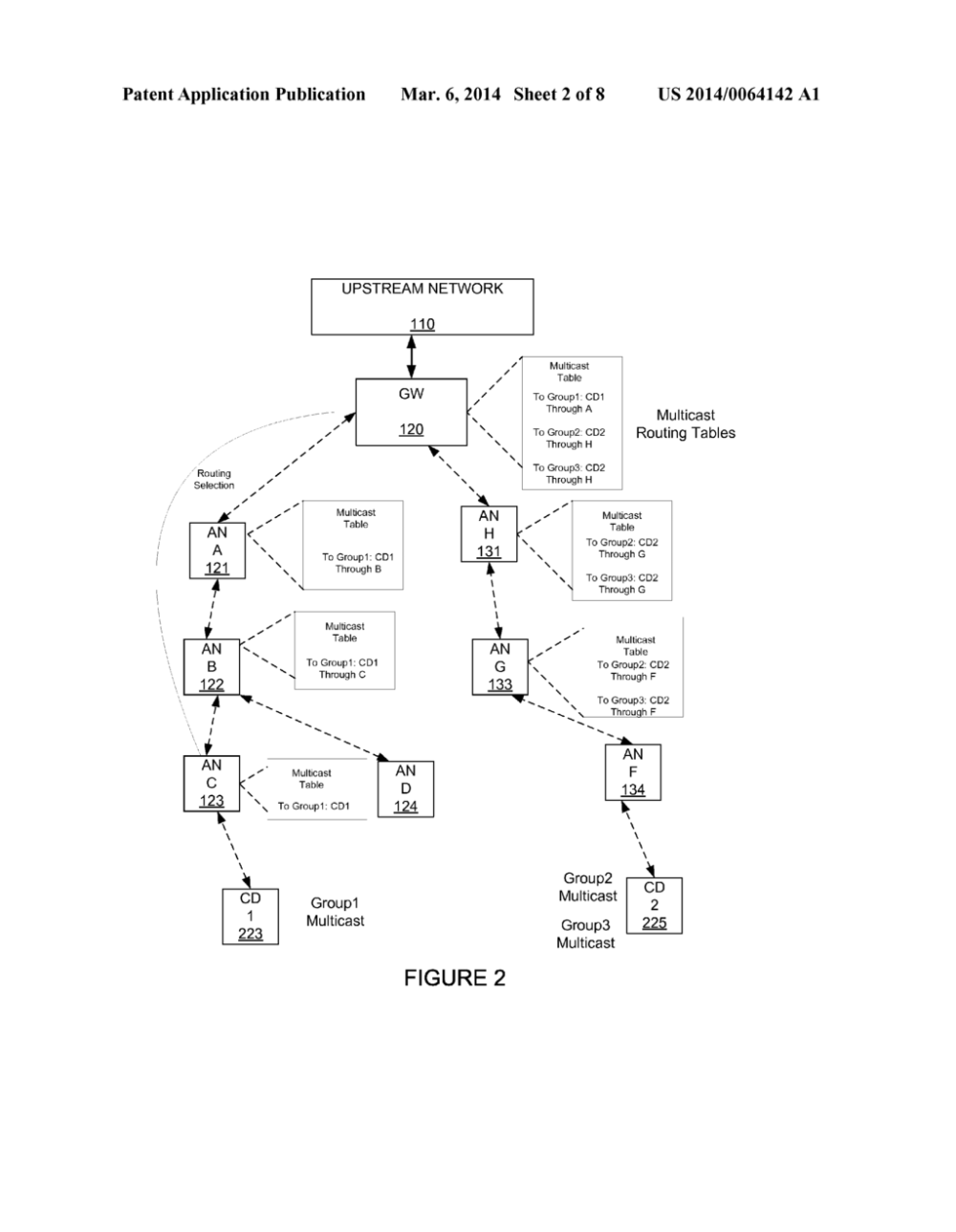 medium resolution of updating multicast group information of a client device of a wireless mesh network diagram schematic and image 03