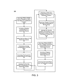 system and method for home screen navigation diagram schematic and image 04 [ 1024 x 1320 Pixel ]