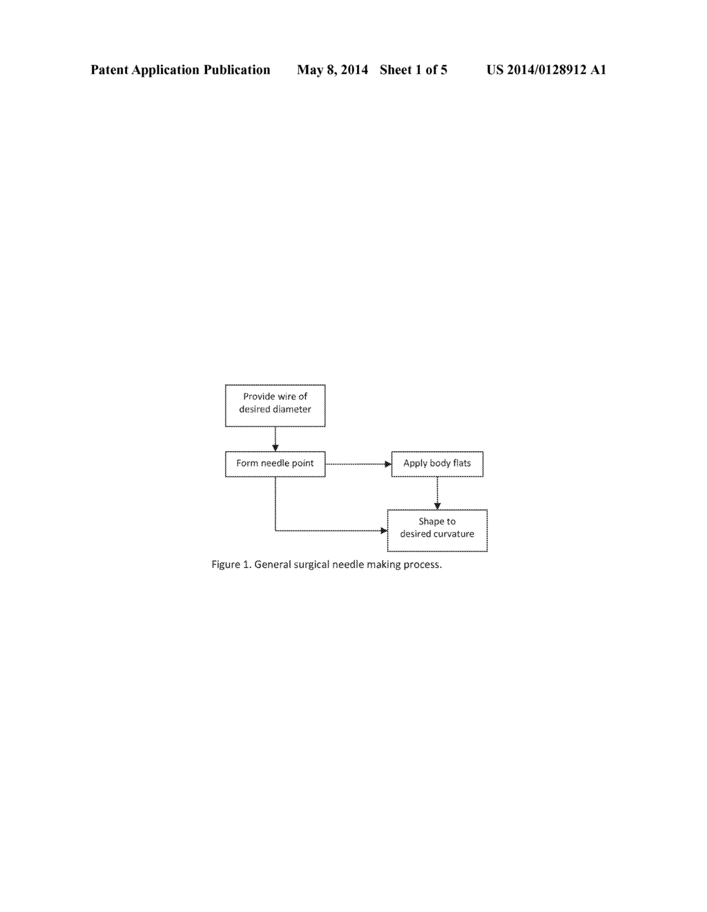 hight resolution of tungsten rhenium alloys for curved surgical needle applications diagram schematic and image 02