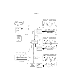 hybrid all digital fiber to catv cable system and method diagram schematic and image 07 [ 1024 x 1320 Pixel ]