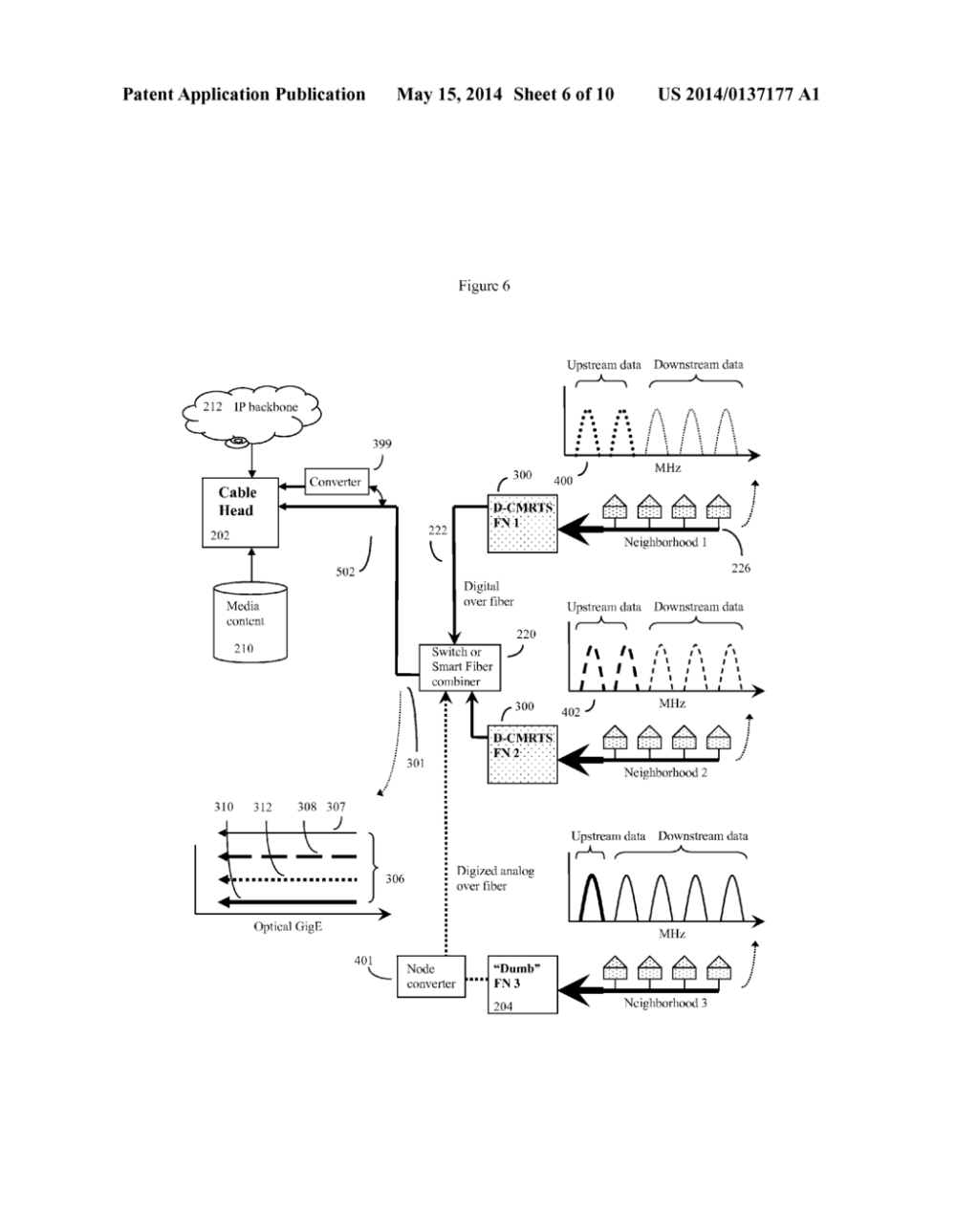 medium resolution of hybrid all digital fiber to catv cable system and method diagram schematic and image 07