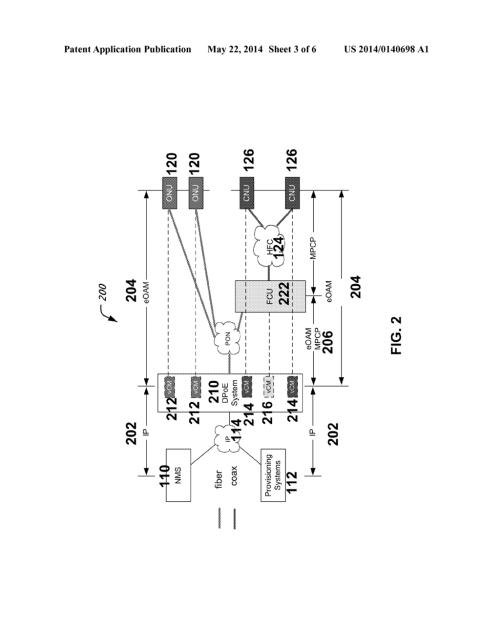 small resolution of fiber coax unit fcu architecture for ethernet passive optical network epon protocol over coax epoc diagram schematic and image 04