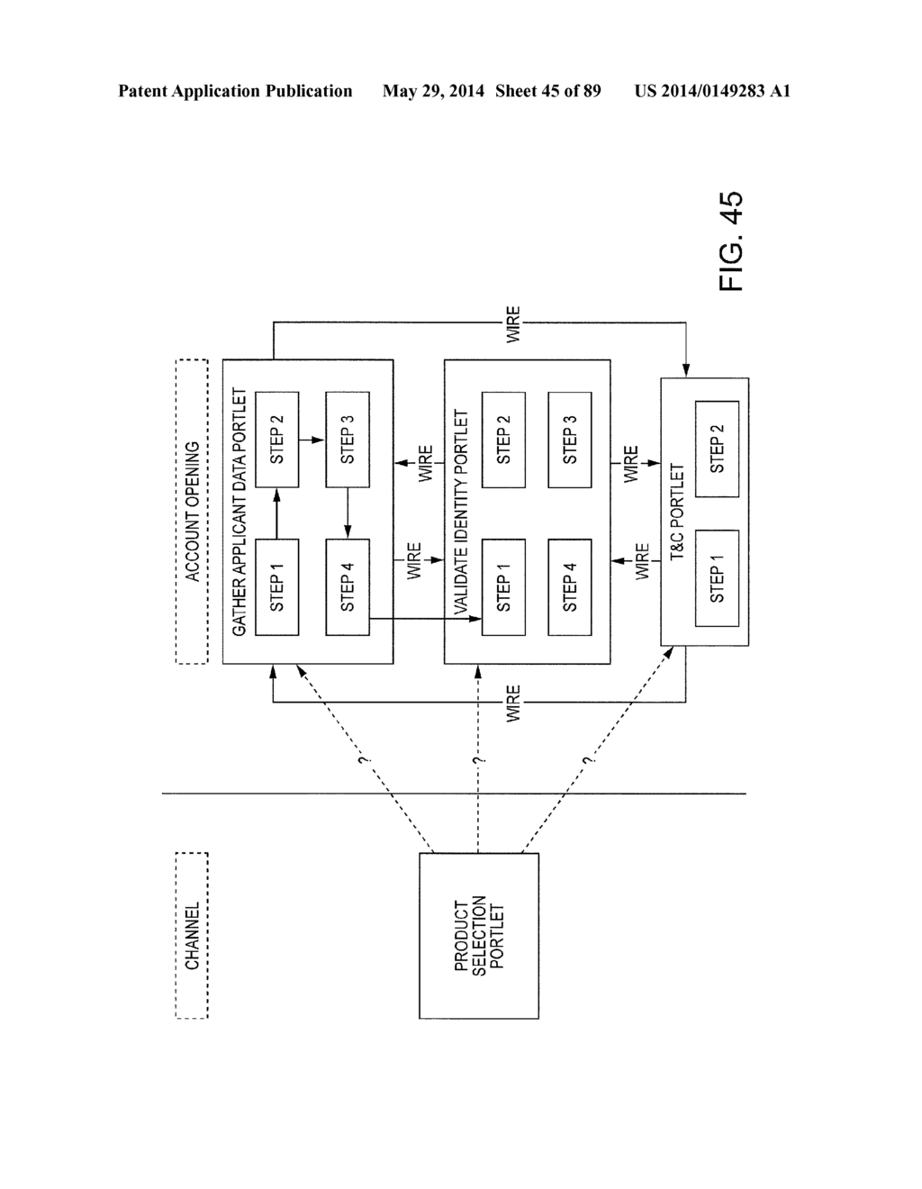hight resolution of account opening computer system architecture and process for implementing same diagram schematic and image 46