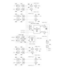 envelope tracker driven transmit beamforming diagram schematic and image 04 [ 1024 x 1320 Pixel ]