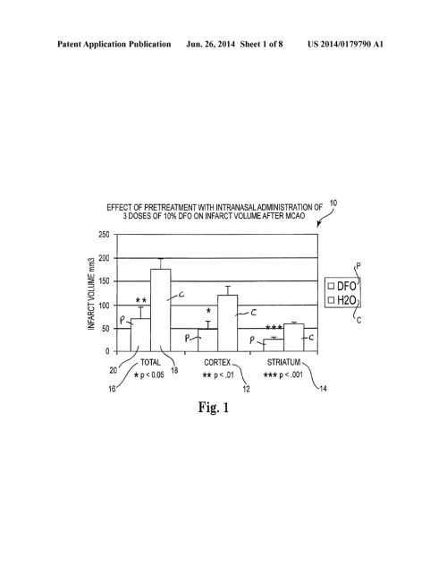 small resolution of method of treating traumatic brain injury head injury comprising administering metal chelators to the upper one third of the nasal cavity diagram
