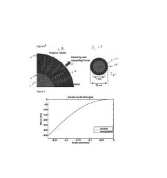 jellyfish inspired tilt sensor and artificial mesoglea diagram schematic and image 05 [ 1024 x 1320 Pixel ]