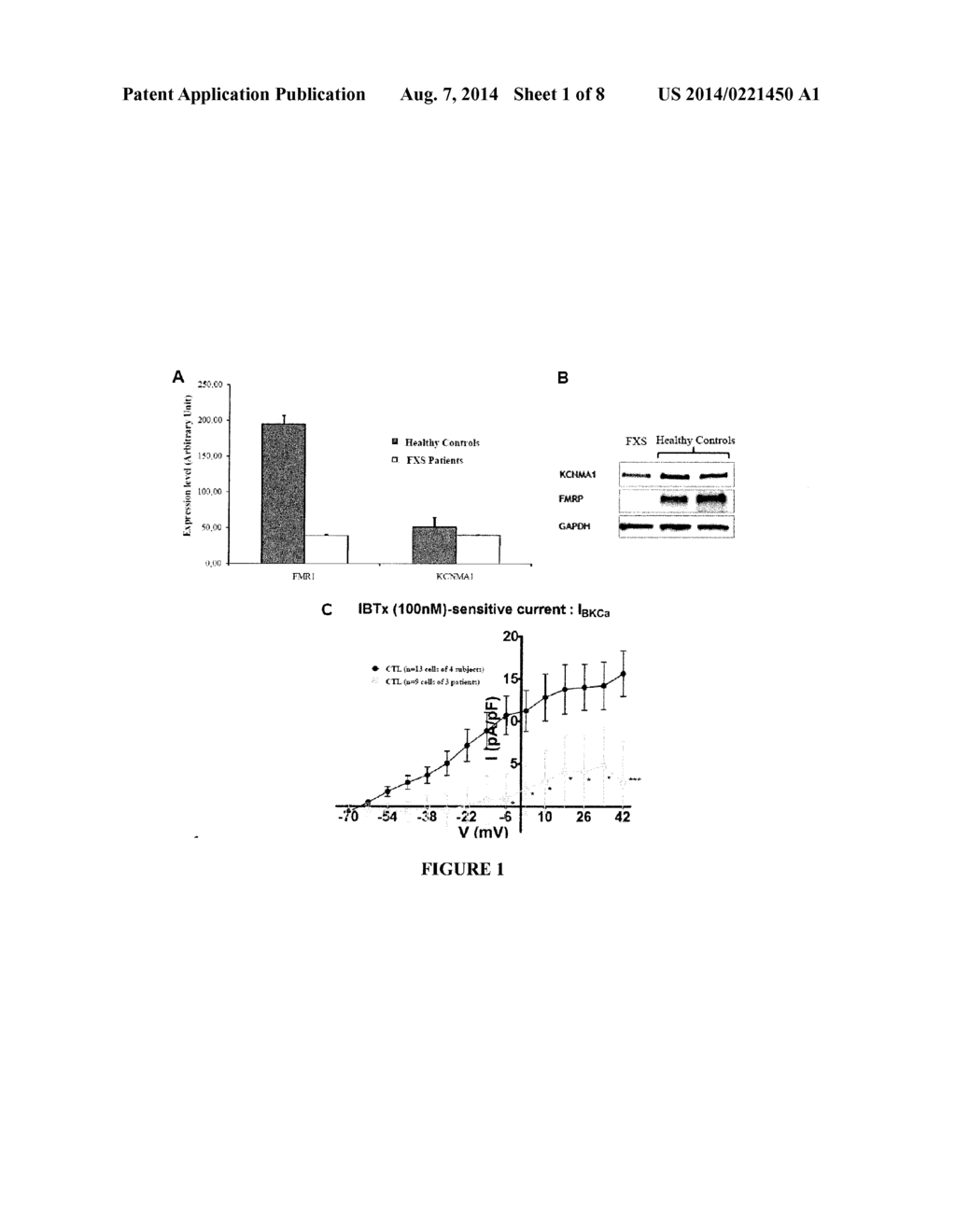 hight resolution of compositions for the treatment of fragile x syndrome diagram schematic and image 02