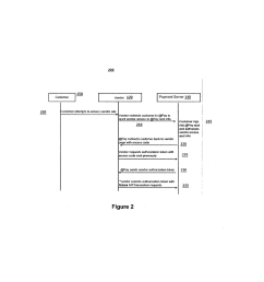automated application programming interface api system and method diagram schematic and image 03 [ 1024 x 1320 Pixel ]