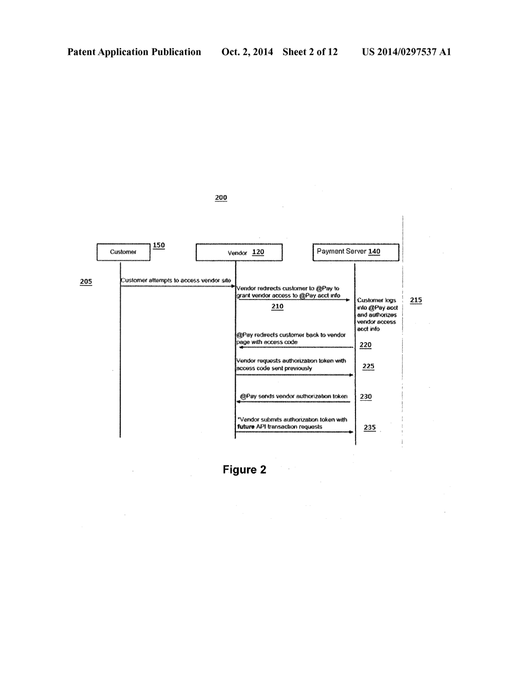 hight resolution of automated application programming interface api system and method diagram schematic and image 03