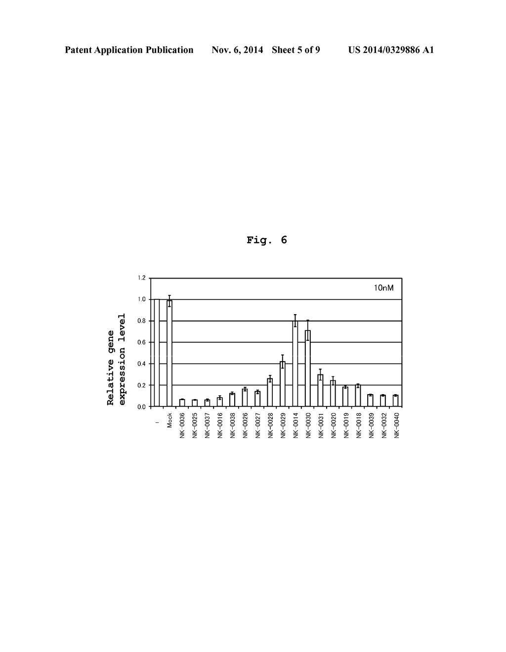 hight resolution of single stranded nucleic acid molecule having amino acid backbone diagram schematic and image 06