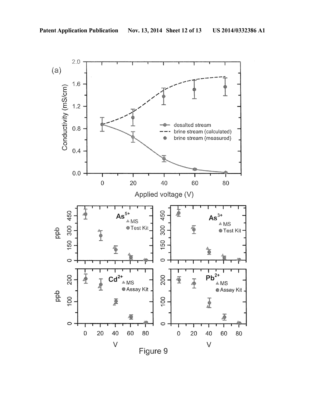 hight resolution of method of building massively parallel ion concentration polarization separation device diagram schematic and image 13