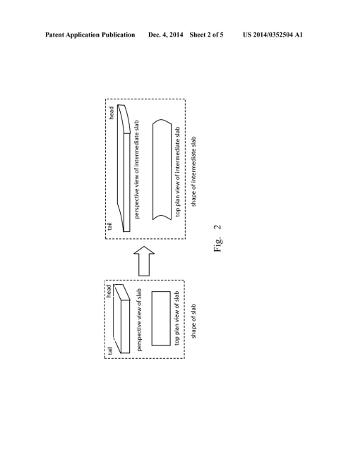 small resolution of method of pre controlling shapes of continuous casting slab head and tail for reducing head and tail cut amount of hot rolling intermediate slab diagram