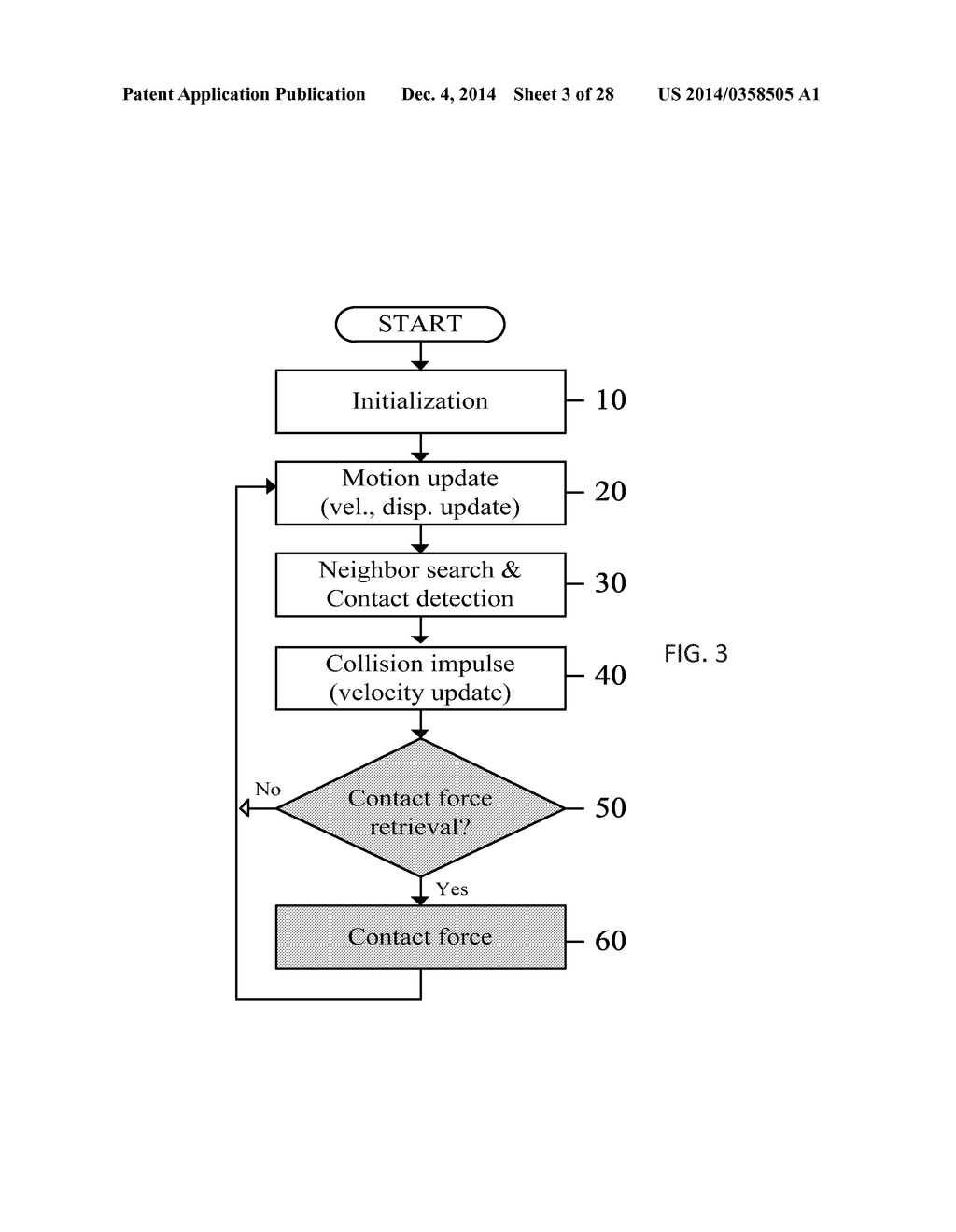 hight resolution of collision impulse derived discrete element contact force determination engine method software and system diagram schematic and image 04