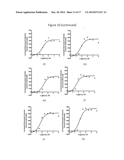 small resolution of uridine nucleoside derivatives compositions and methods of use diagram schematic and image 14