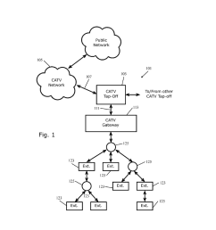 system and method for providing data communication services through a catv tap off device diagram schematic and image 02 [ 1024 x 1320 Pixel ]