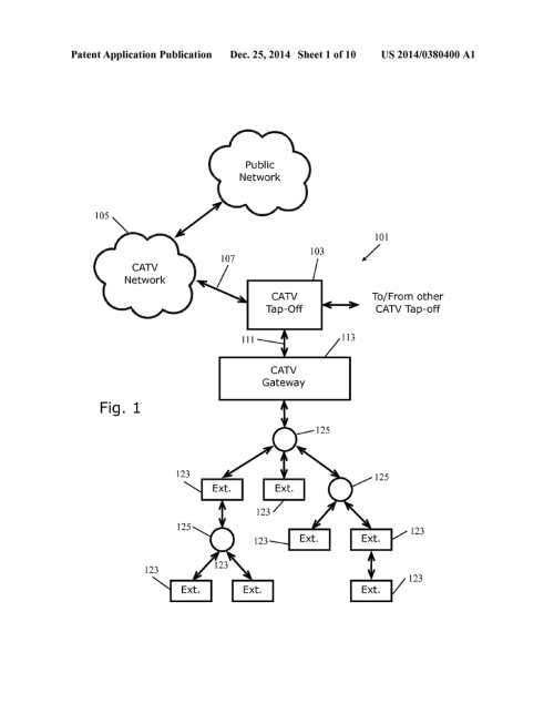 small resolution of system and method for providing data communication services through a catv tap off device diagram schematic and image 02