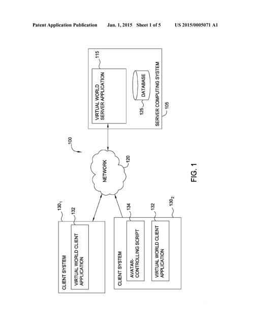 small resolution of pattern detection of avatars in a virtual environment diagram schematic and image 02