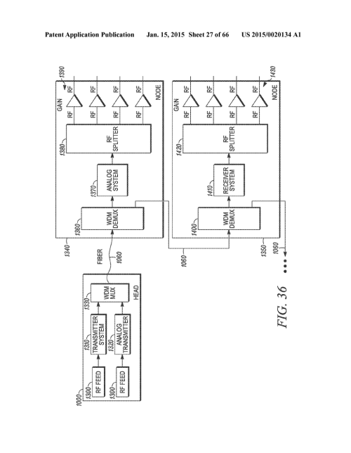 small resolution of catv video and data transmission system with rf and digital combining network diagram schematic and image 28