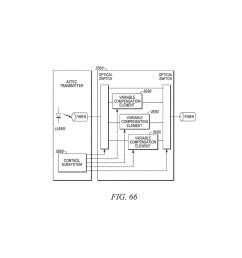 catv video and data transmission system with rf and digital combining network diagram schematic and image 53 [ 1024 x 1320 Pixel ]