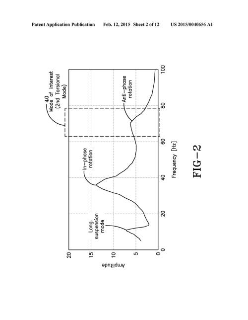small resolution of torsional mode tire wear state estimation system and method diagram schematic and image 03