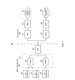 channel quality index cqi reporting in wireless network diagram schematic and image 02 [ 1024 x 1320 Pixel ]