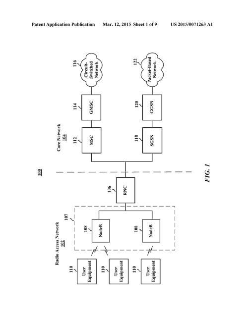 small resolution of channel quality index cqi reporting in wireless network diagram schematic and image 02