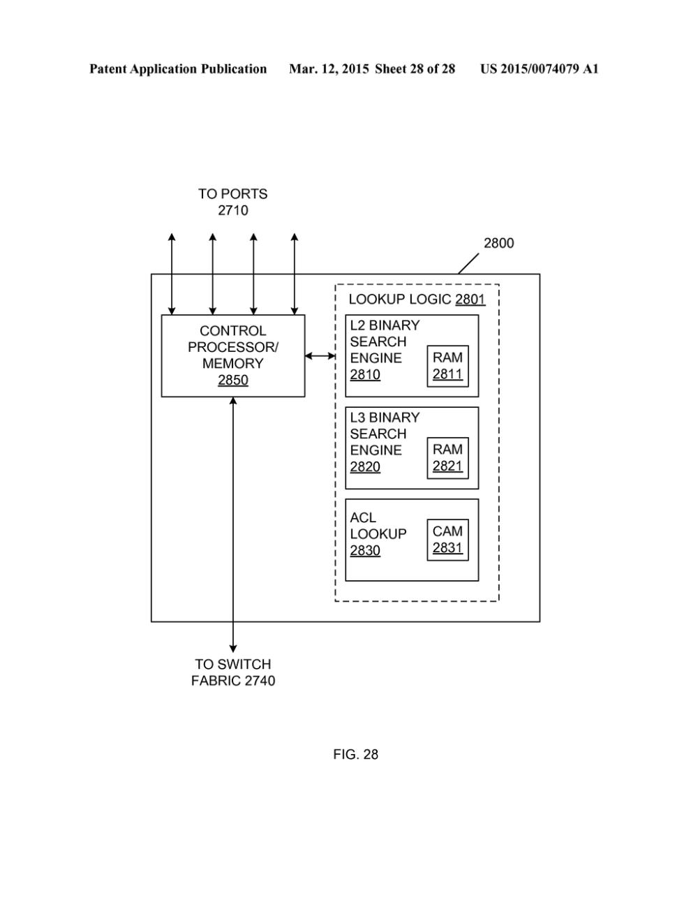 medium resolution of longest prefix match using binary search tree diagram schematic and image 29
