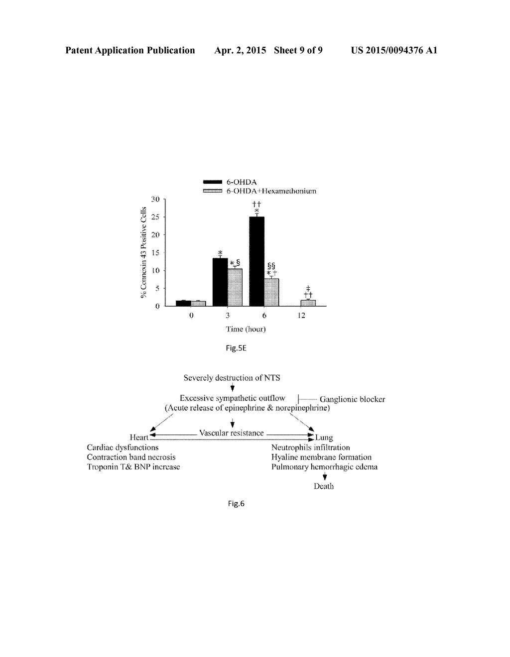 hight resolution of hexamethonium reverses the lethal cardiopulmonary damages in a rat model of brain stem lesions mimicking fatal enterovirus 71 encephalitis diagram