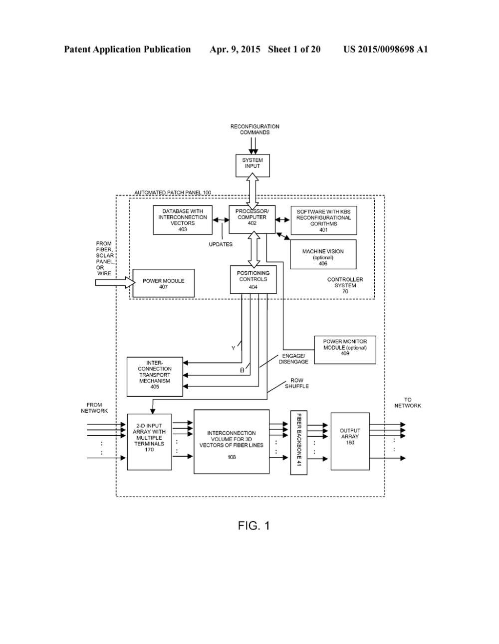 medium resolution of 20150098698 02 ultra compact software defined fiber optic patch panels diagram fiber optic