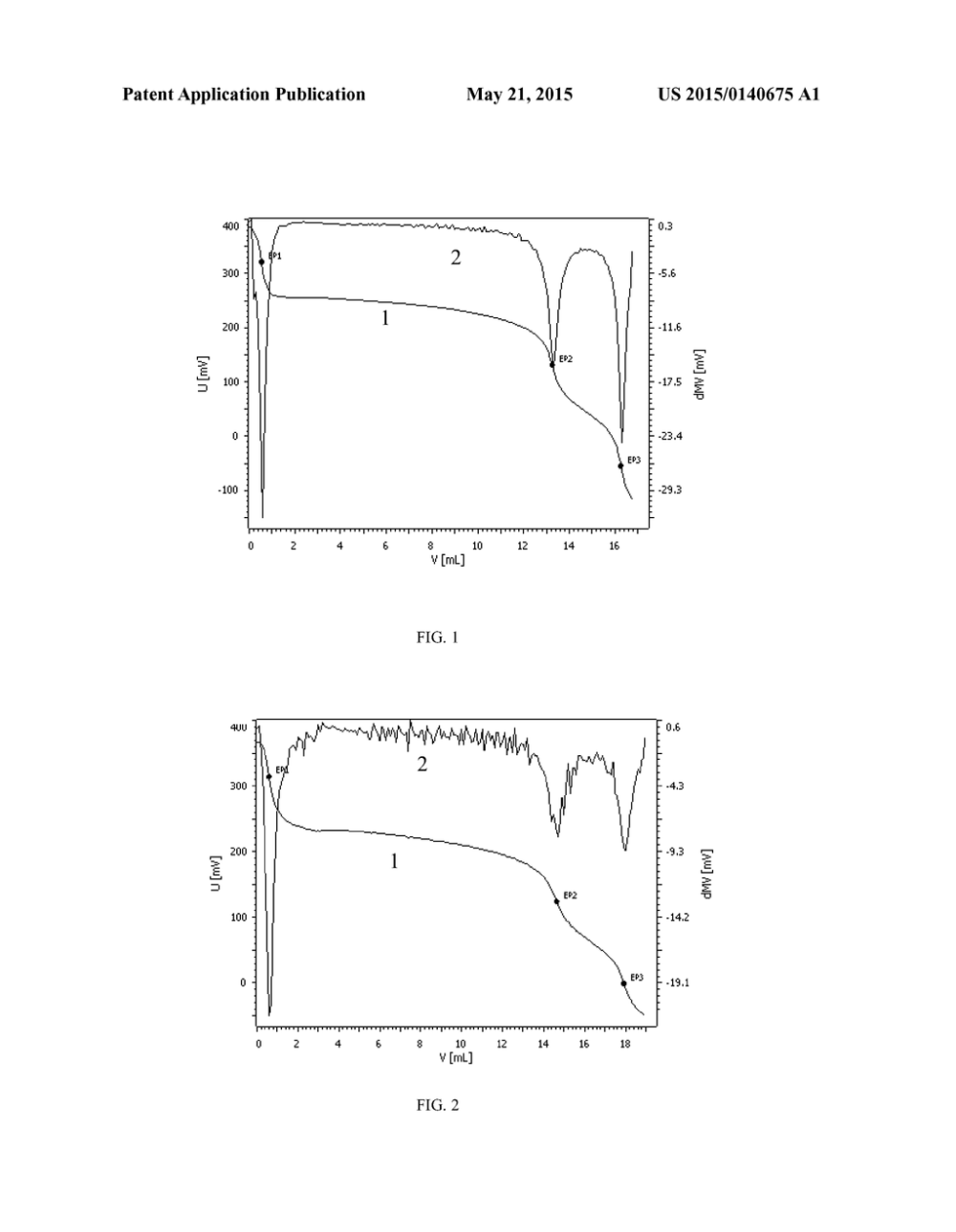 medium resolution of potentiometric titration method of a mixed acid solution diagram schematic and image 02