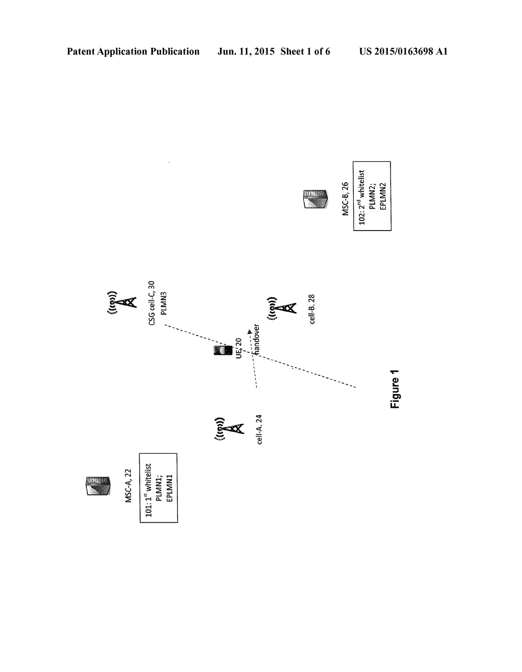 hight resolution of mechanism to update the csg cell access check upon plmn change at handover diagram schematic and image 02