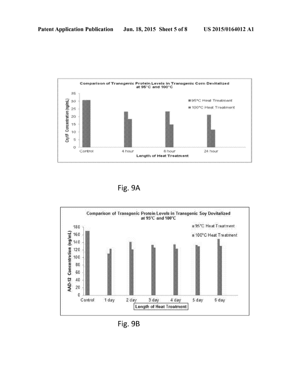 medium resolution of effective heat treatment for the devitalization of reference seed material diagram schematic and image 06