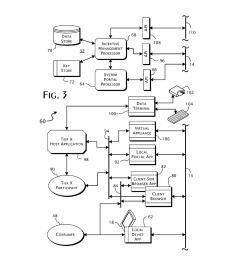 scalable secure incentive campaign management computer system architecture and methods of operation diagram schematic and image 04 [ 1024 x 1320 Pixel ]