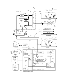 distributed ccap cable modem termination system diagram schematic and image 07 [ 1024 x 1320 Pixel ]