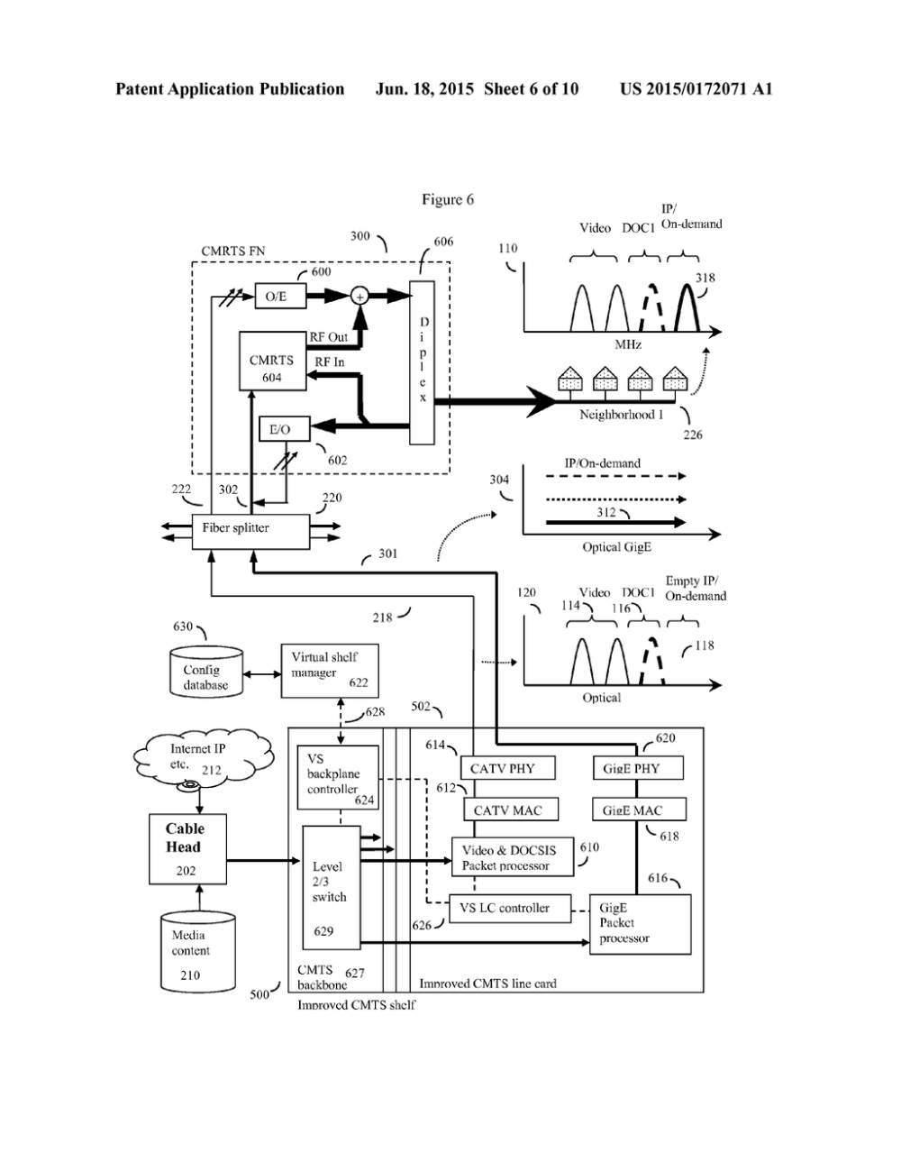 medium resolution of distributed ccap cable modem termination system diagram schematic and image 07
