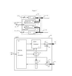 distributed ccap cable modem termination system diagram schematic and image 08 [ 1024 x 1320 Pixel ]