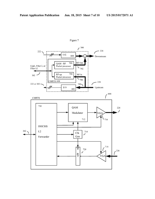 small resolution of distributed ccap cable modem termination system diagram schematic and image 08