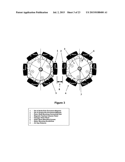 small resolution of magnetic flywheel induction engine motor generator diagram schematic and image 04